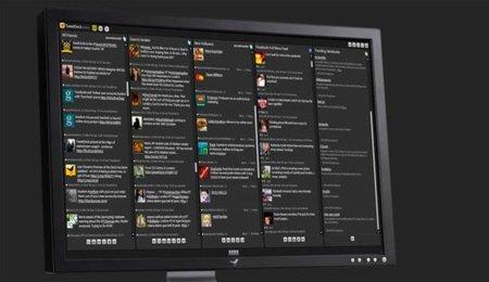 ¿Qué clientes utilizan las marcas más populares para twittear?