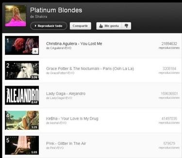 Shakira hace su propia lista de reproducción en Youtube... ¡De rubias!