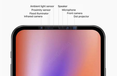 El iPhone de 2020 tendría una pantalla de 6,7 pulgadas sin notch según los primeros renders