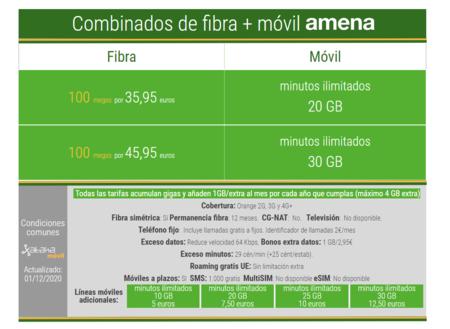 Nuevos Combinados De Fibra Y Movil De Amena En Diciembre De 2020