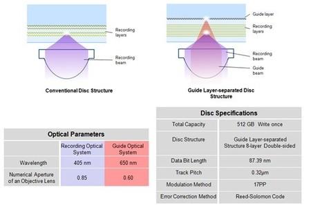 Pioneer discos opticos