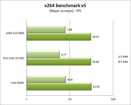x264_benchmark.jpg