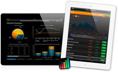 La demanda del iPad aumenta en las empresas hasta el 84% con el lanzamiento de su tercera generación