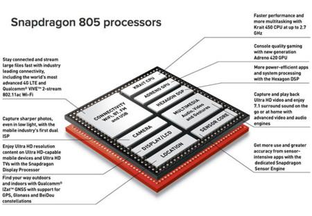 Qualcomm Snapdragon 805 specs