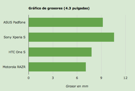 Tabla grosores comparativa