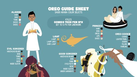 Oreo Guide Sheet 002themill