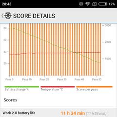 Foto 8 de 8 de la galería benchmarks-xiaomi-redmi-4x en Xataka Android