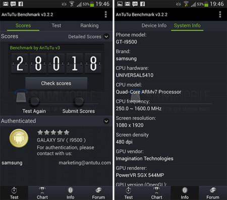 Antutu Galaxy S4