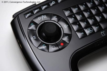 Bridge, un mando a distancia para dominarlos a todos