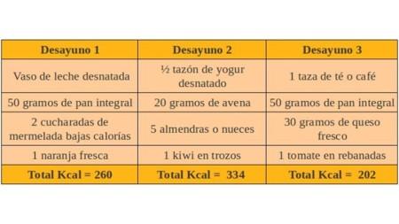 Desayuno ideal para bajar de peso