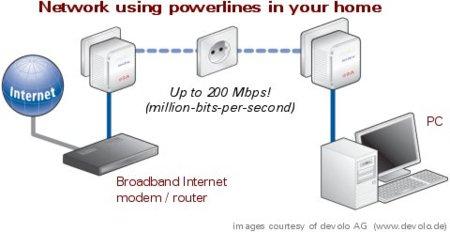 plc_networking1.jpg