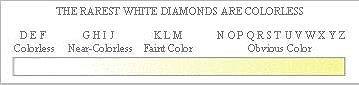 Foto de De Beers, y la clasificación de sus diamantes (2/7)