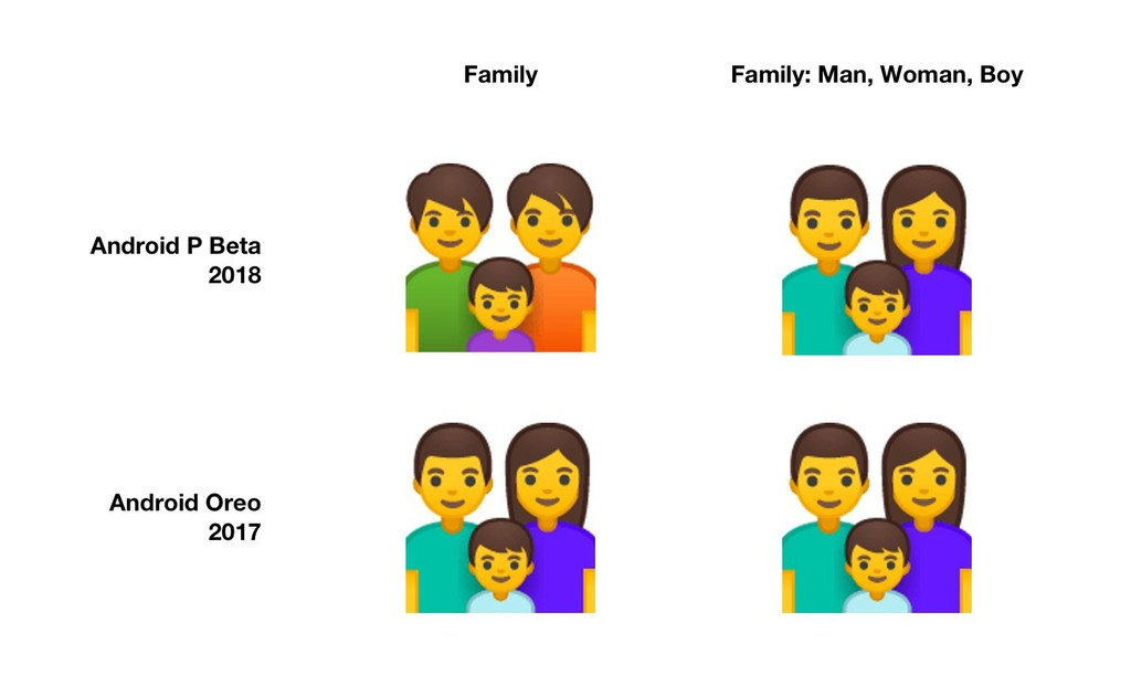 Family Android-OS O P