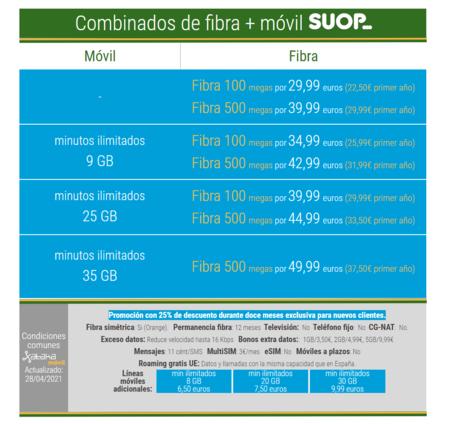 Nuevos Combinados De Fibra Y Movil De Suop En Mayo De 2021