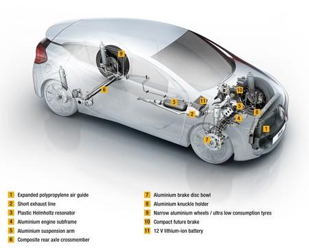 Renault Eolab 1000 22