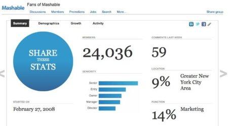 LinkedIn presenta su panel de estadísticas para grupos