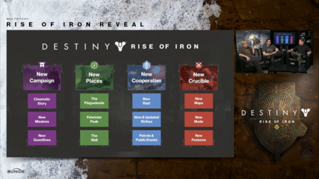 Destiny Rise Of Iron 19
