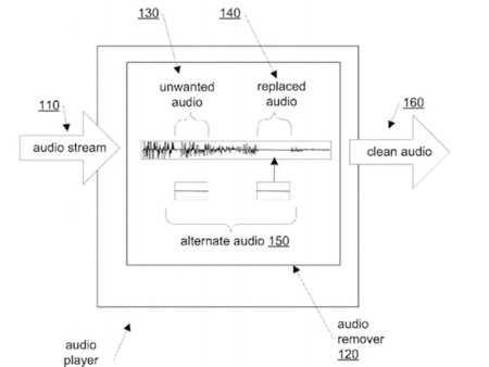 ¿Esta tecnología censurará palabras malsonantes de las canciones?