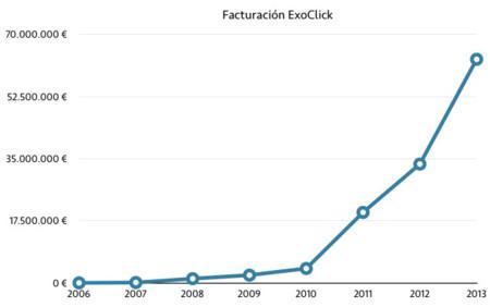 Facturacion ExoClick