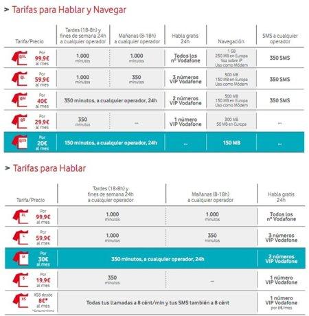 tarifas Vodafone junio 2011