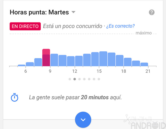 Ahórrate las colas navideñas gracias a Google, así es la nueva información de afluencia en directo