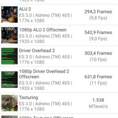 Foto 14 de 30 de la galería moto-g4-benchmarks en Xataka Android