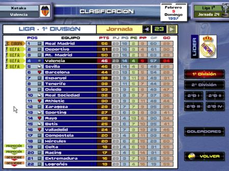 PC Fútbol 5.0 clasificación jornada 23, con el Real Madrid liderando.