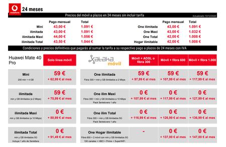 Precios Huawei Mate 40 Pro A Plazos Con Tarifas Vodafone