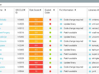 Esta herramienta gratuita analizará el código de tu proyecto Open Source en busca de bugs