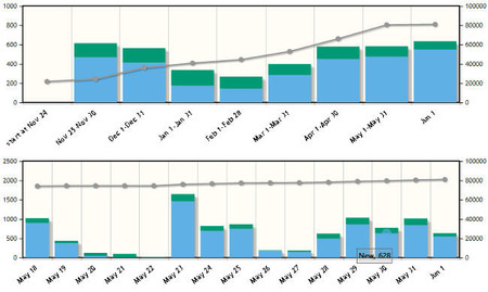 Windows Store ha alcanzado las 80.000 aplicaciones en junio