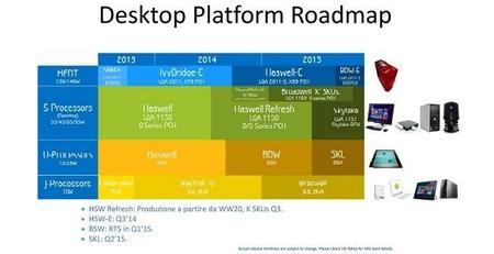 intel-roadmap-desktop-broadwell-k-skylake.jpg