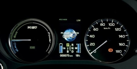 Mitsubishi Outlander Phev Cuadro
