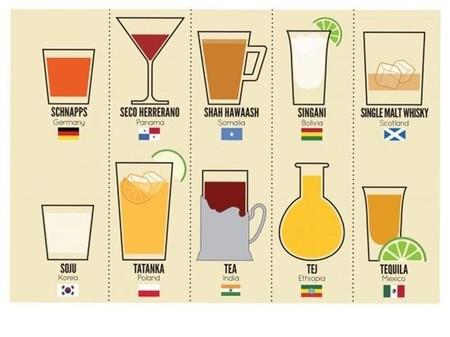La vuelta al mundo en 80 bebidas. Infografía