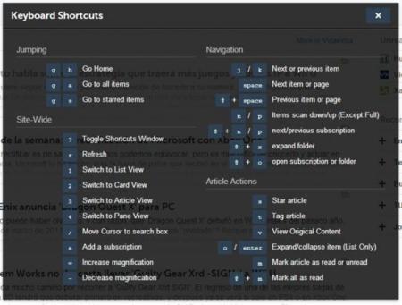 Atajos de teclado de AOL Reader