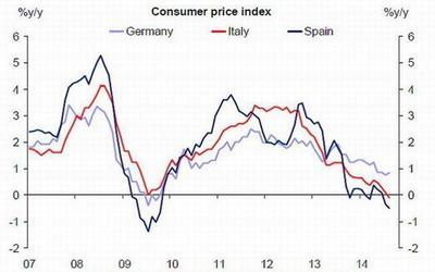 Mario Draghi confirma el estado de shock de la economía europea