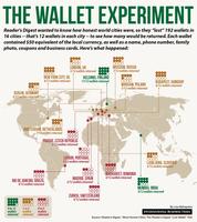 El experimento de la billetera perdida (infografía)