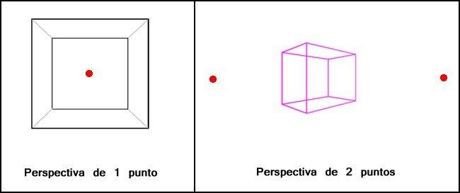 perspectiva-1-2puntosb.jpg
