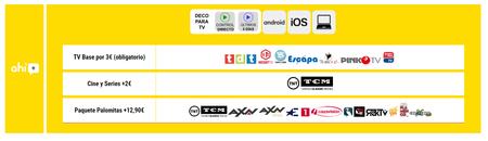 Canales Television Ahimas Tv Precios Y Servicios