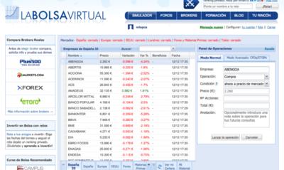 La Bolsa Virtual te permite sacar el lobo de Wall Street que tienes dentro sin correr riesgos
