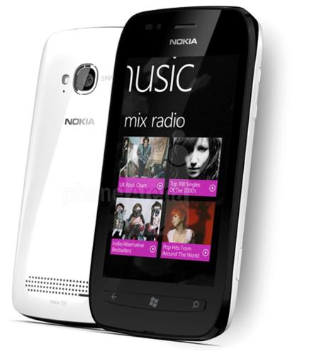 Nokia habría vendido 1.3 millones de Lumias, según la media de veintidós analistas