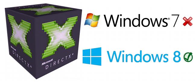 DirectX 11.1 sólo para Windows 8