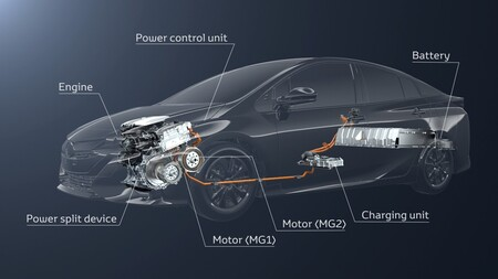 Toyota Electrico