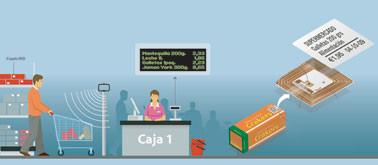 Los nuevos códigos de barras (RFID) revolucionarán los centros comerciales