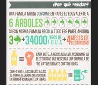 Reciclar es ahorrar, hagámoslo bien