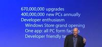 La conferencia de Windows 8 por sus números