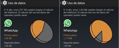 ¿Cuántos datos consume una llamada de WhatsApp? Depende, y te explicamos por qué