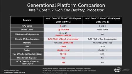Intel Hedt X99 Plataforma