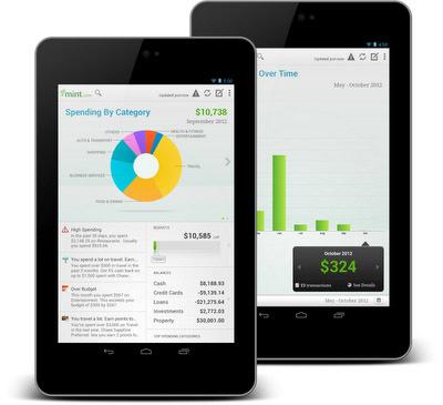 Monetización tablet
