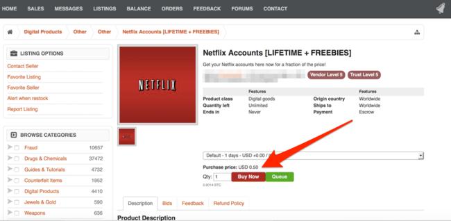 Netflix Deep Web