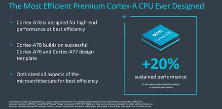 Cortex A78